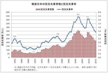 失業率.jpg